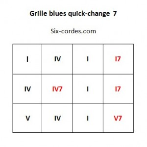 Grille blues quick-change avec accords de 7