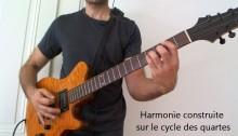 composer un thème à la guitare