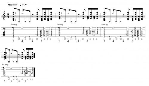 rythme guitare percussive avec accords