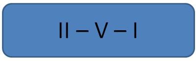 Cadence harmonique II-V-I