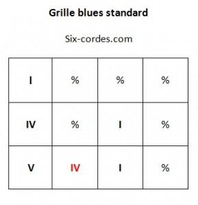Grille blues standard