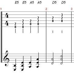 Power chords E-A-D
