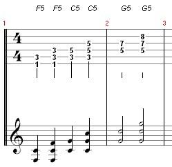 Power chords F-C-G