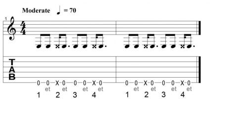 Rythme guitare percussive avec une note
